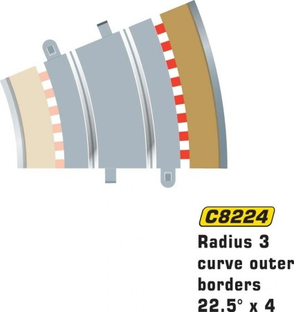 Scalextric Rad 3 Outer borders and barriers C8224